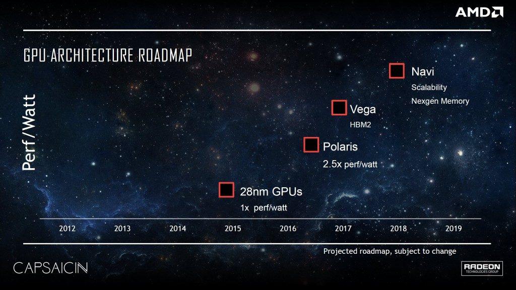 amd 2017 2108 roadmap